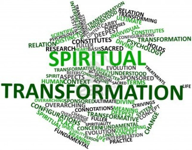 16529266-abstract-word-cloud-for-spiritual-transformation-with-related-tags-and-terms1